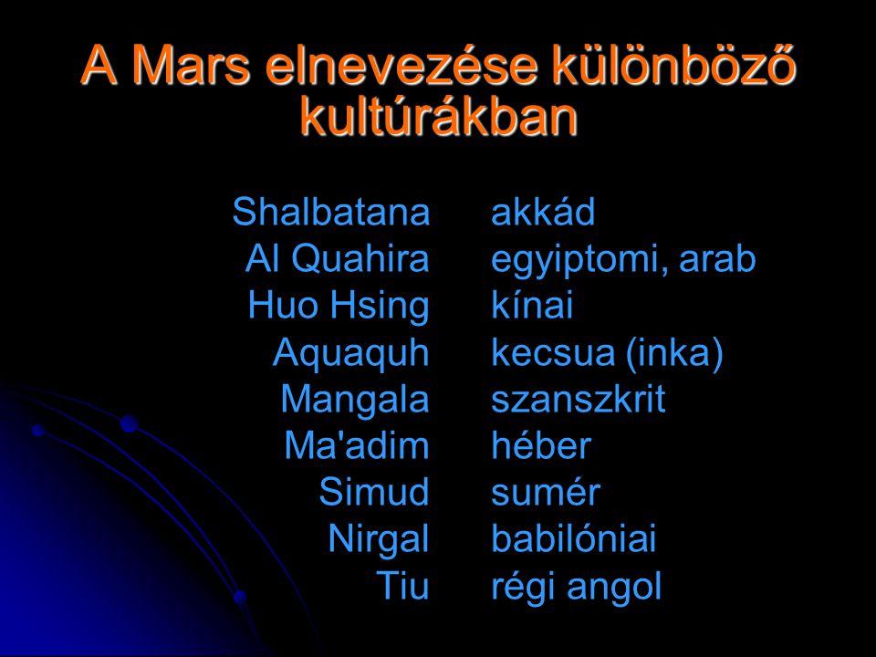 A Mars elnevezése különböző kultúrákban