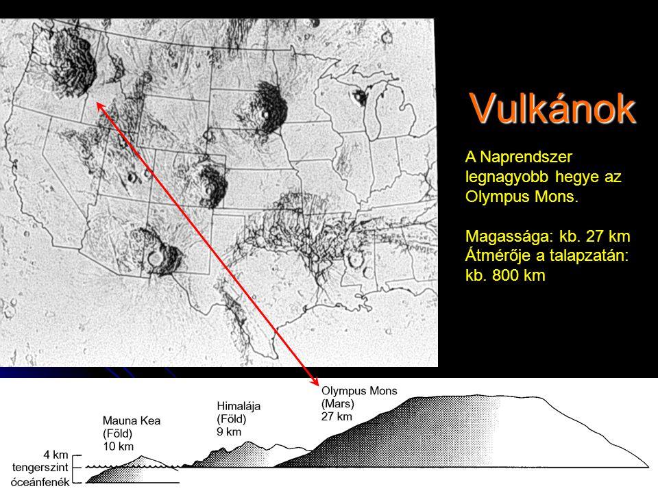 Vulkánok A Naprendszer legnagyobb hegye az Olympus Mons.