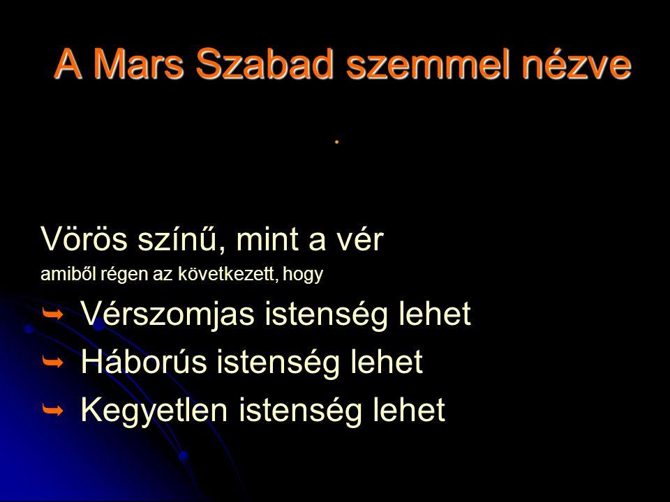 A Mars Szabad szemmel nézve