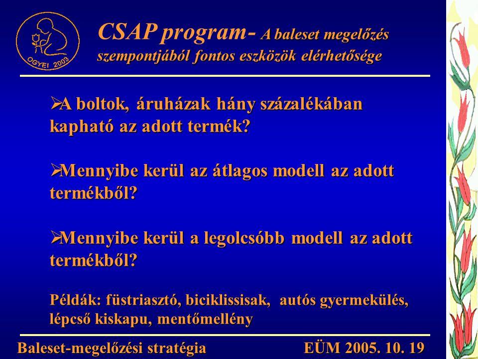 CSAP program- A baleset megelőzés szempontjából fontos eszközök elérhetősége