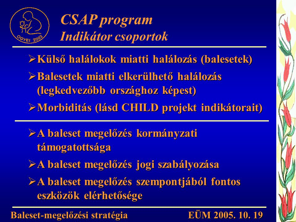 CSAP program Indikátor csoportok