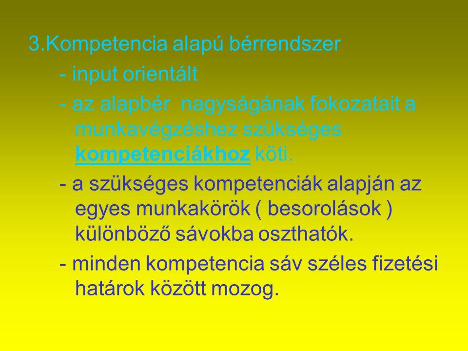 3.Kompetencia alapú bérrendszer