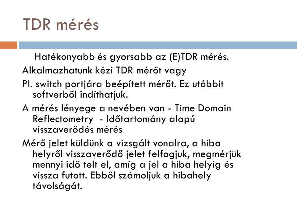Hatékonyabb és gyorsabb az (E)TDR mérés.