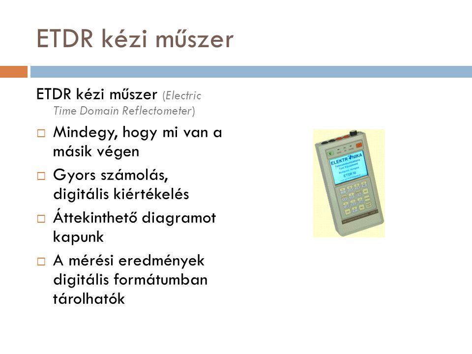 ETDR kézi műszer ETDR kézi műszer (Electric Time Domain Reflectometer)