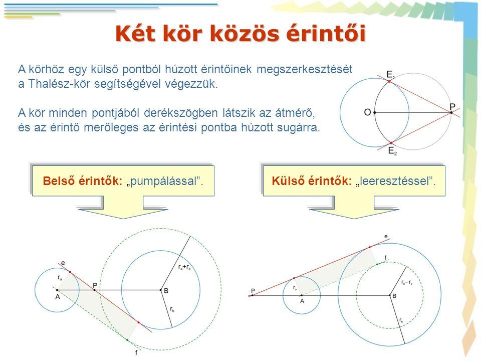 Két kör közös érintői A körhöz egy külső pontból húzott érintőinek megszerkesztését. a Thalész-kör segítségével végezzük.