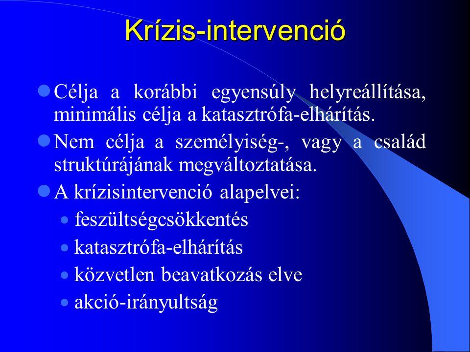 Krízis-intervenció Célja a korábbi egyensúly helyreállítása, minimális célja a katasztrófa-elhárítás.