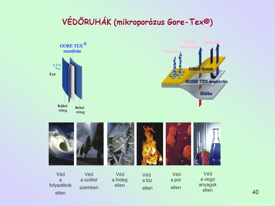 VÉDŐRUHÁK (mikroporózus Gore-Tex®)