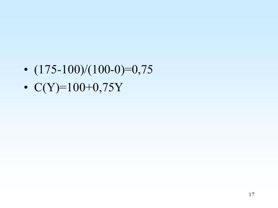 (175-100)/(100-0)=0,75 C(Y)=100+0,75Y