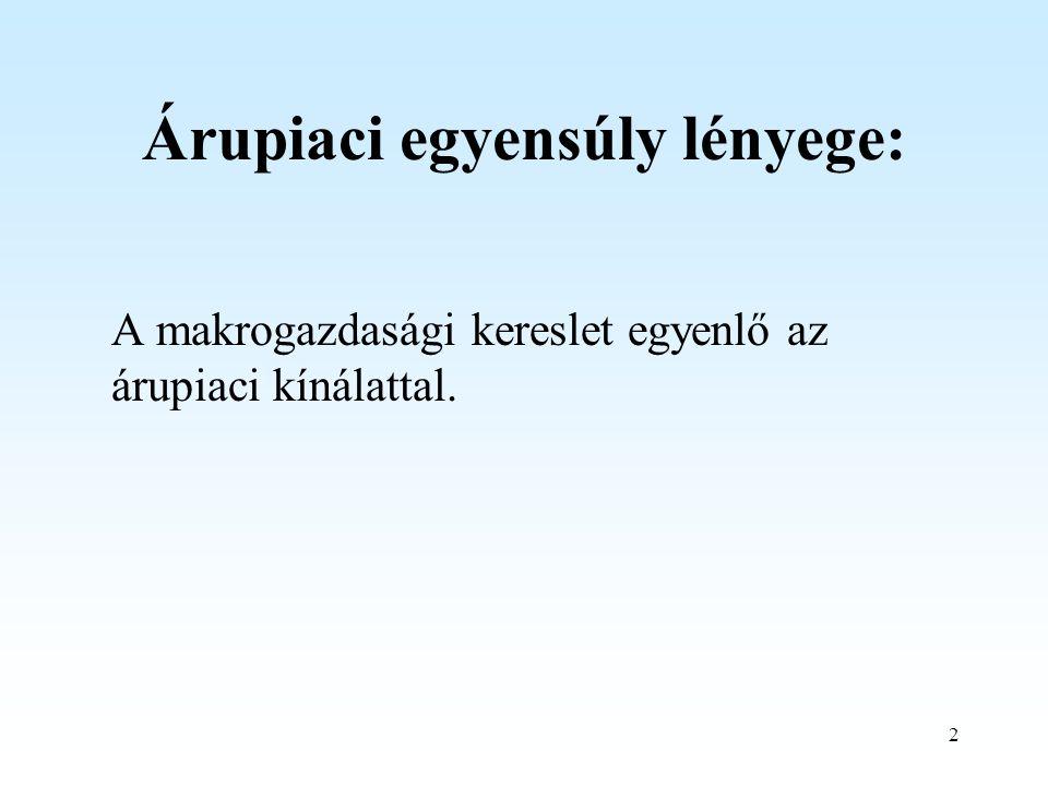 Árupiaci egyensúly lényege: