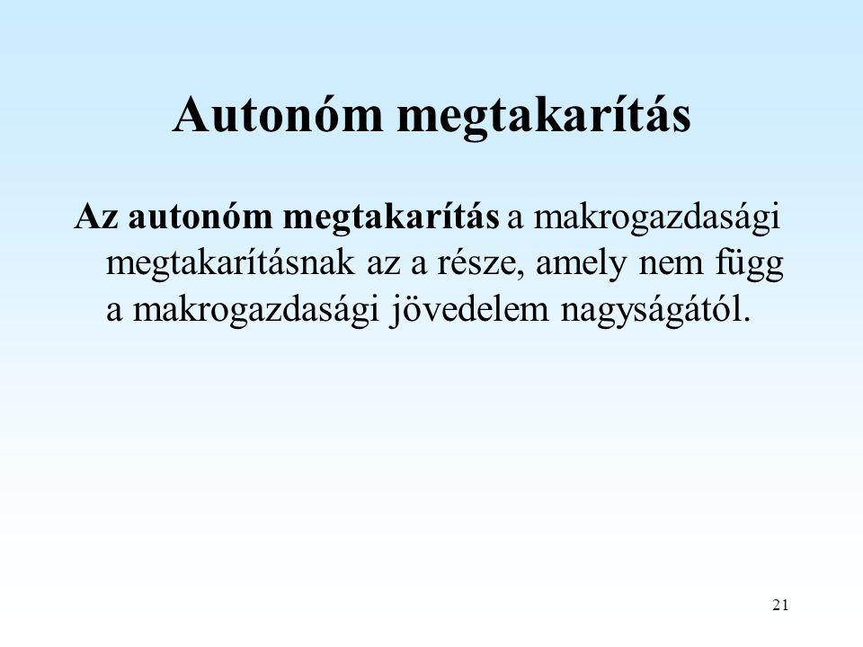 Autonóm megtakarítás Az autonóm megtakarítás a makrogazdasági megtakarításnak az a része, amely nem függ a makrogazdasági jövedelem nagyságától.