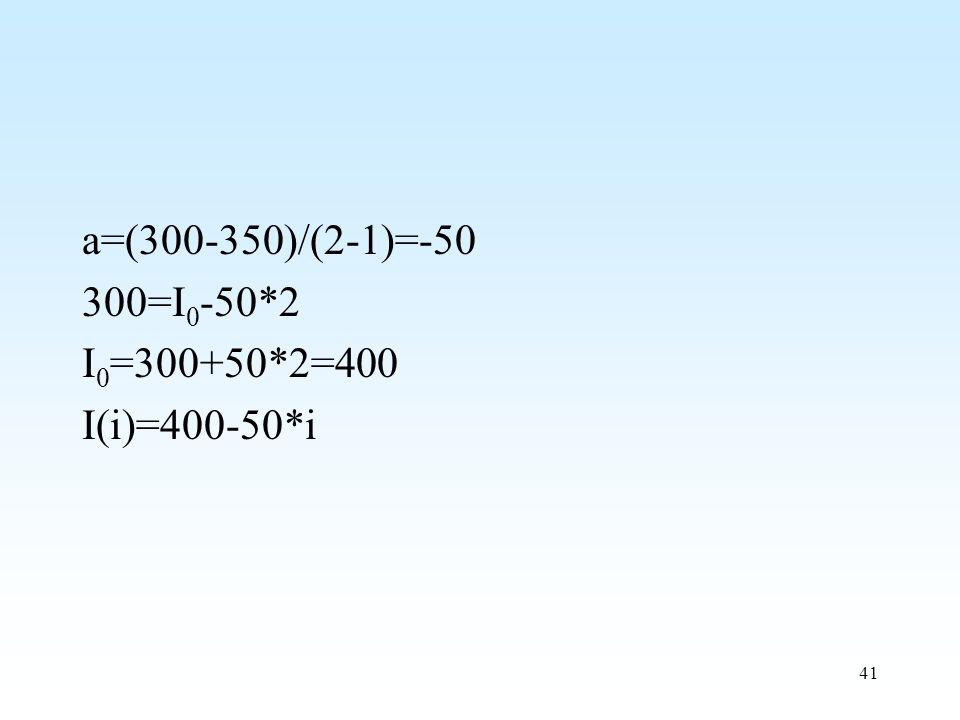 a=(300-350)/(2-1)=-50 300=I0-50*2 I0=300+50*2=400 I(i)=400-50*i