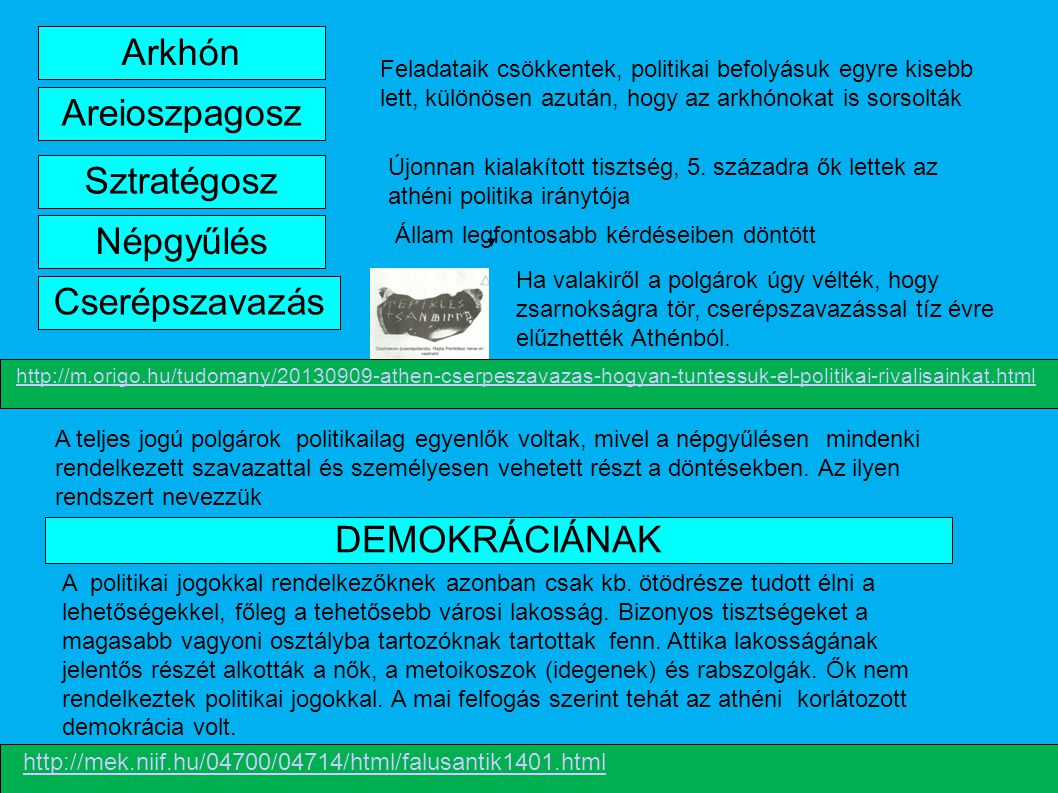 Arkhón Areioszpagosz Sztratégosz Népgyűlés Cserépszavazás