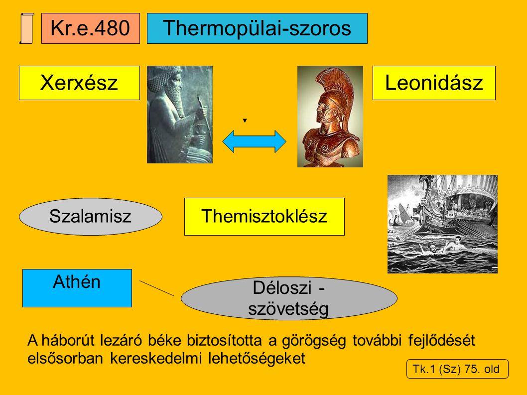 Kr.e.480 Thermopülai-szoros Xerxész Leonidász Szalamisz Themisztoklész
