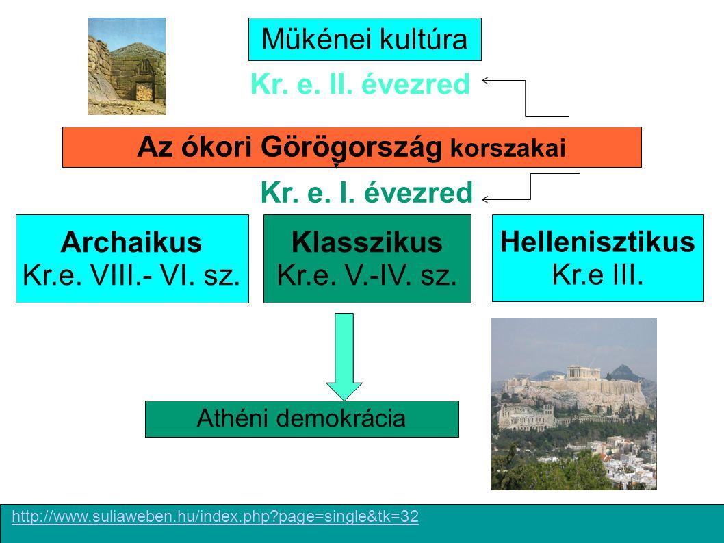 Az ókori Görögország korszakai