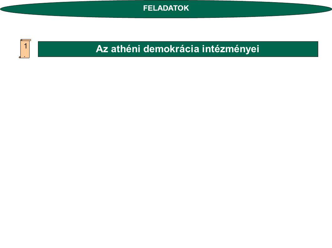 Az athéni demokrácia intézményei