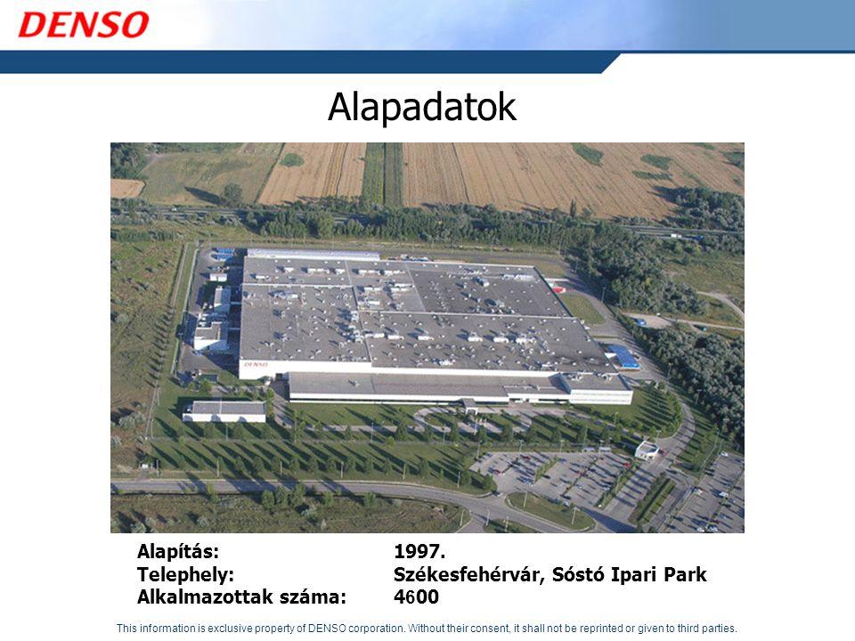 Alapadatok Alapítás: 1997. Telephely: Székesfehérvár, Sóstó Ipari Park