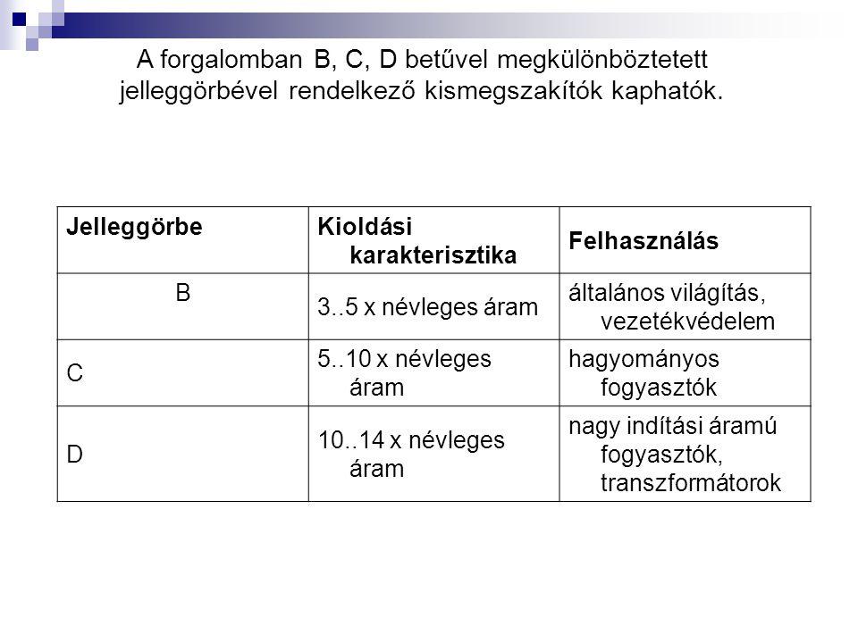 A forgalomban B, C, D betűvel megkülönböztetett jelleggörbével rendelkező kismegszakítók kaphatók.
