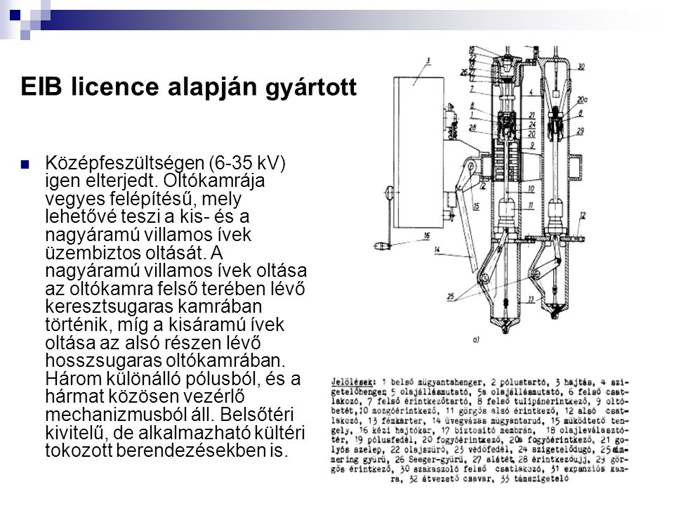 EIB licence alapján gyártott