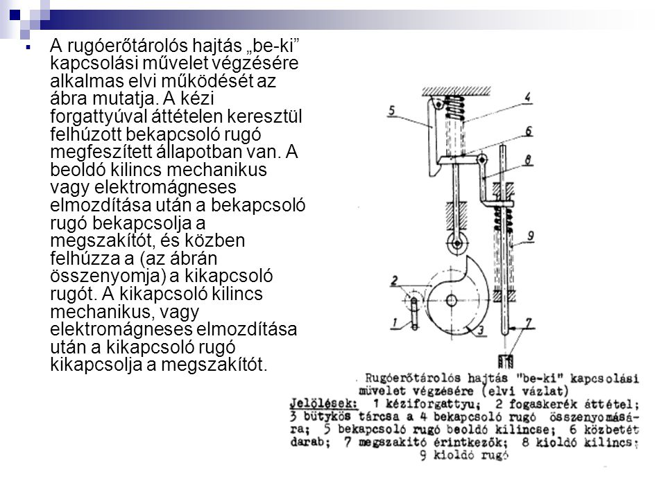 """A rugóerőtárolós hajtás """"be-ki kapcsolási művelet végzésére alkalmas elvi működését az ábra mutatja."""