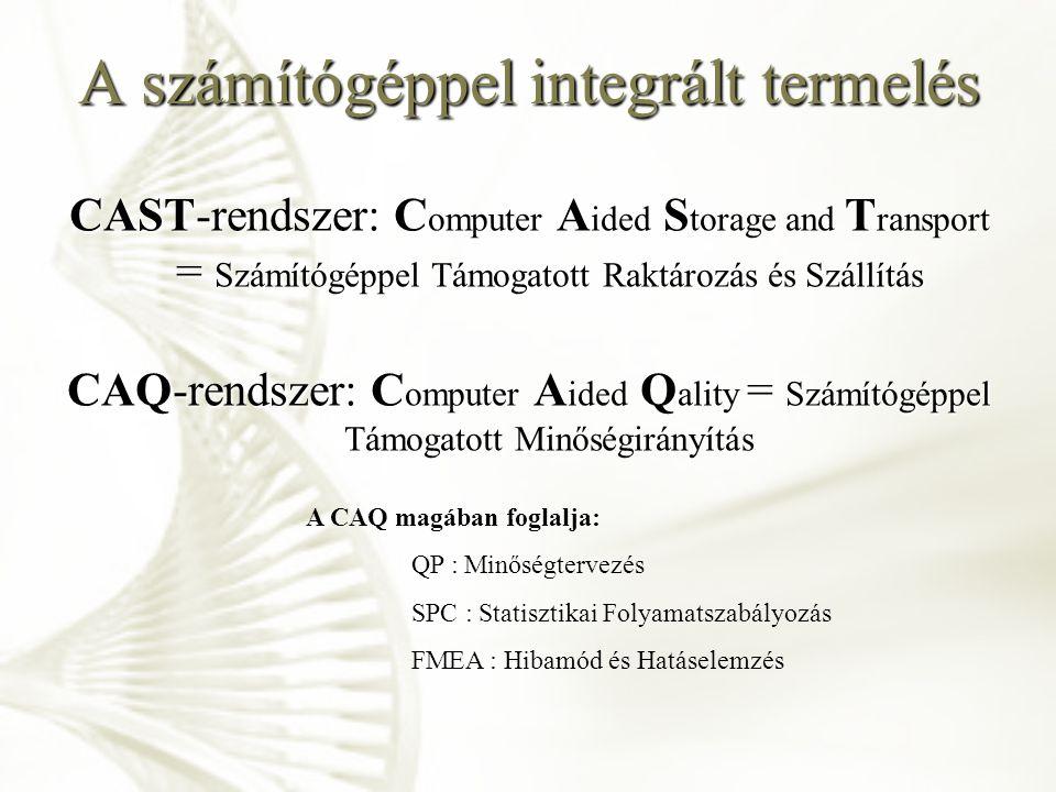 A számítógéppel integrált termelés