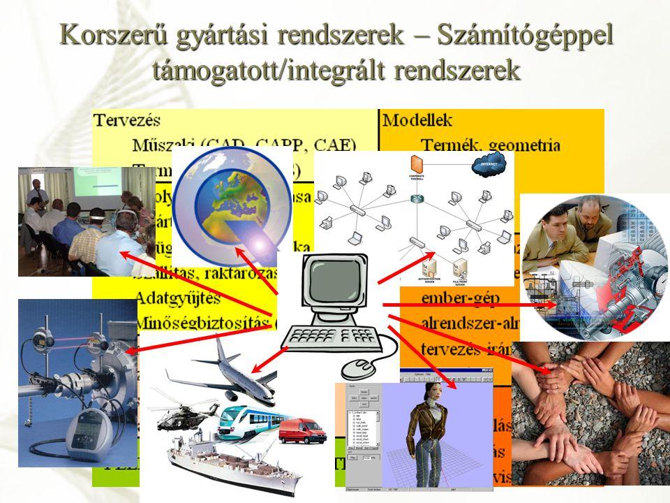 Korszerű gyártási rendszerek – Számítógéppel támogatott/integrált rendszerek