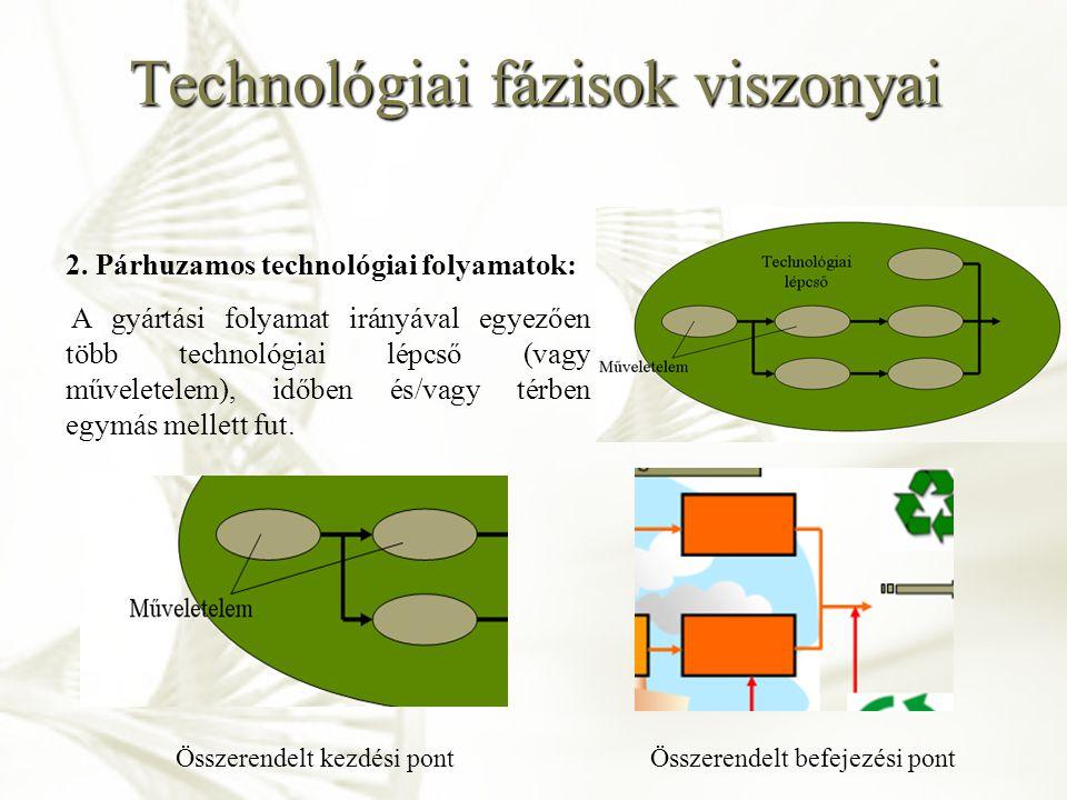 Technológiai fázisok viszonyai