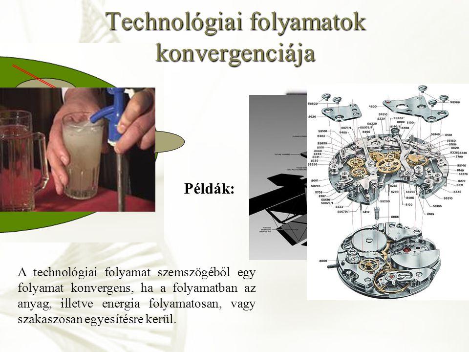 Technológiai folyamatok konvergenciája