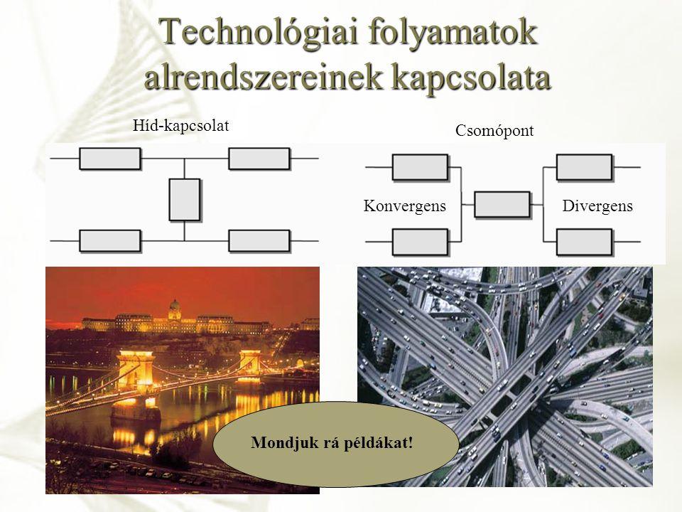 Technológiai folyamatok alrendszereinek kapcsolata