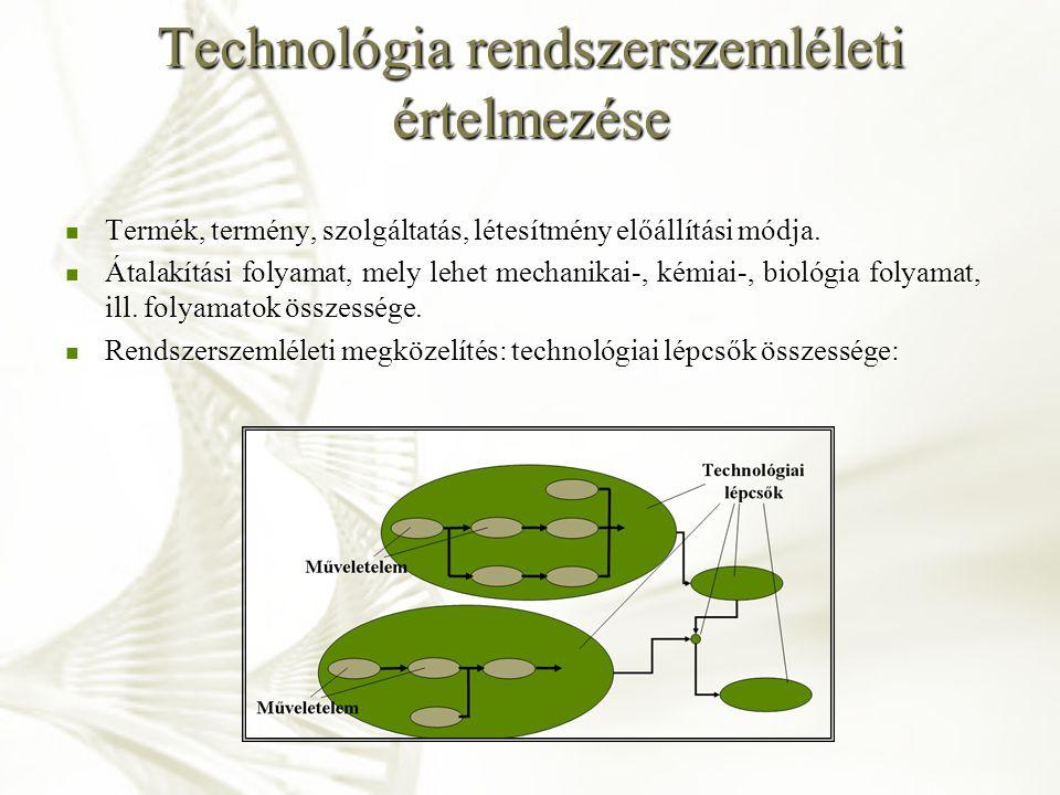 Technológia rendszerszemléleti értelmezése