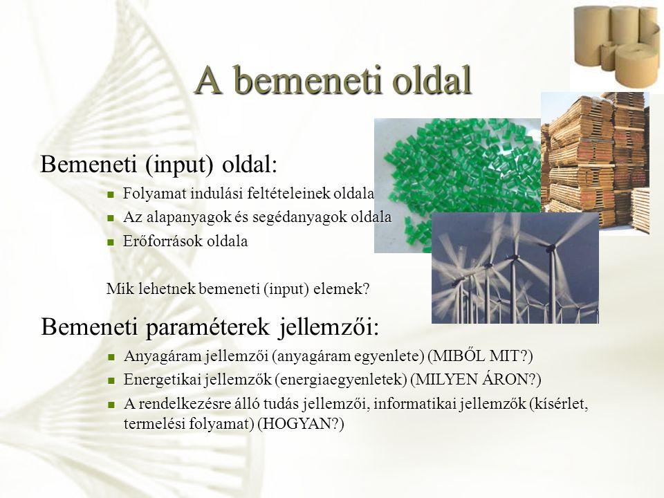 A bemeneti oldal Bemeneti (input) oldal: