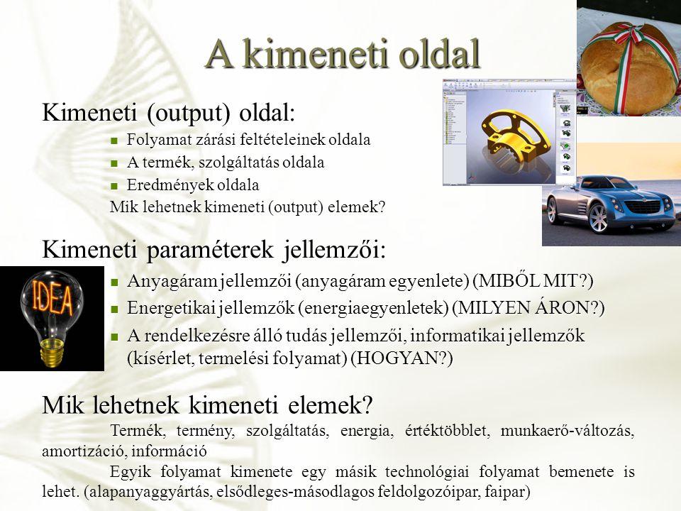 A kimeneti oldal Kimeneti (output) oldal: