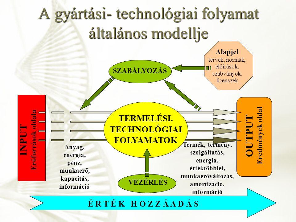 A gyártási- technológiai folyamat általános modellje
