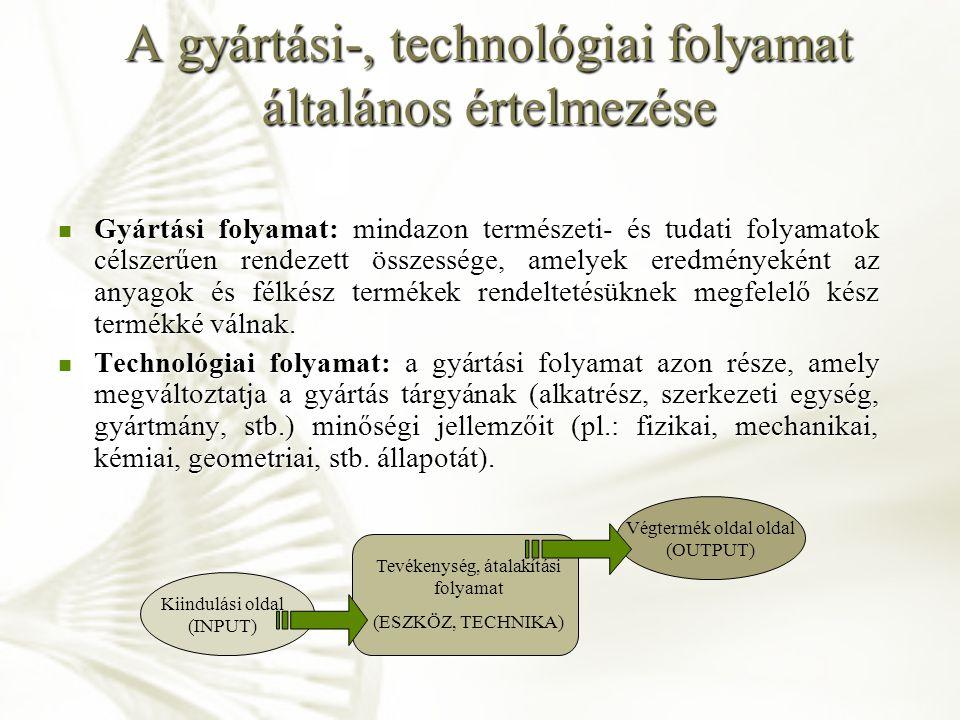 A gyártási-, technológiai folyamat általános értelmezése