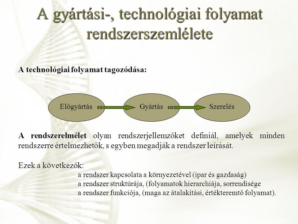 A gyártási-, technológiai folyamat rendszerszemlélete