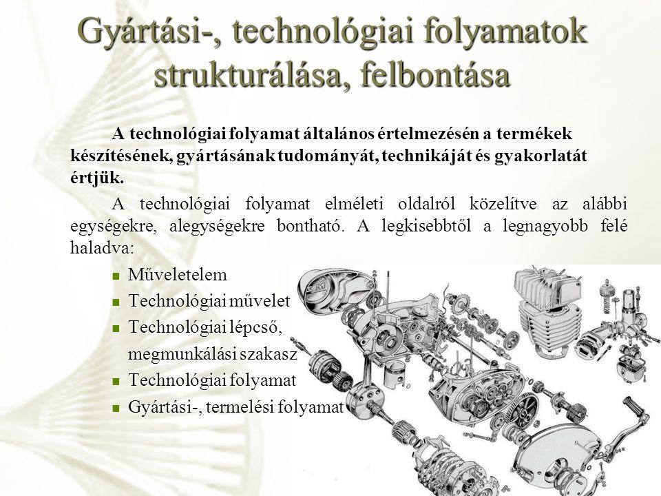 Gyártási-, technológiai folyamatok strukturálása, felbontása