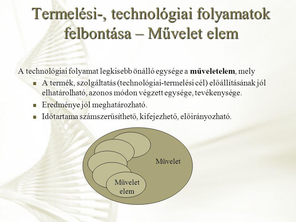 Termelési-, technológiai folyamatok felbontása – Művelet elem
