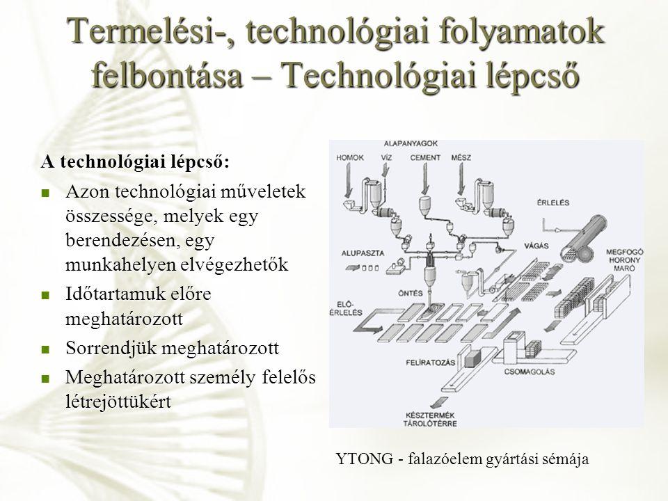Termelési-, technológiai folyamatok felbontása – Technológiai lépcső