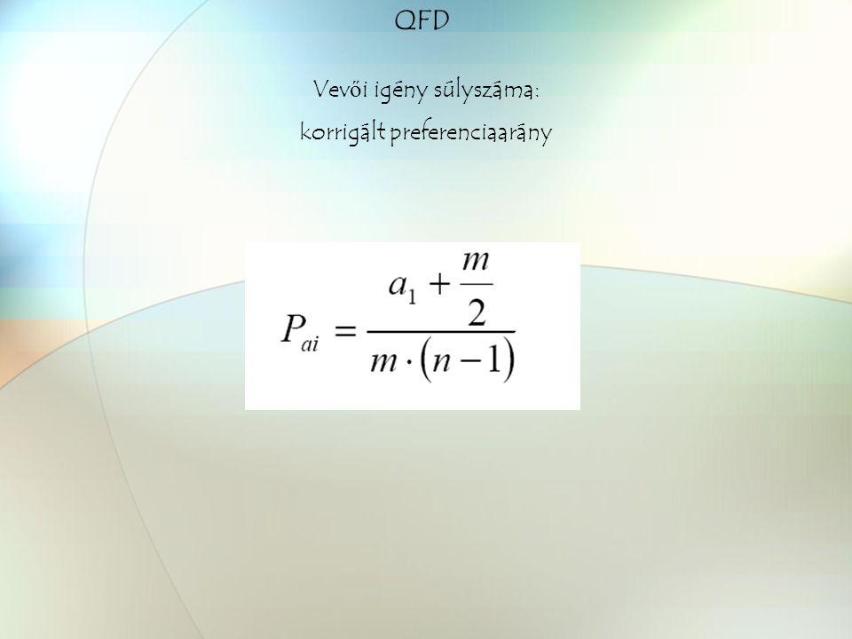 QFD Vevői igény súlyszáma: korrigált preferenciaarány