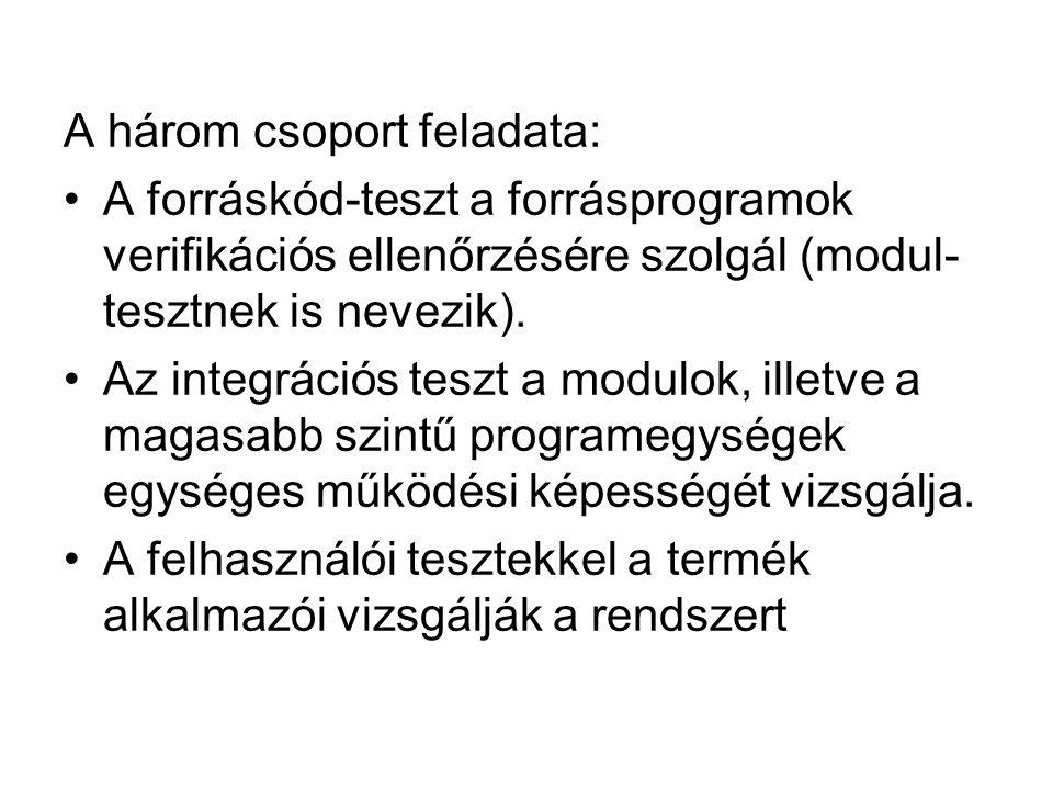 A három csoport feladata: