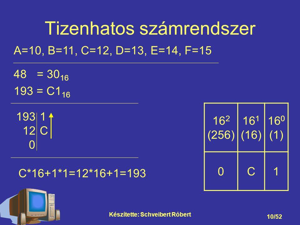 Tizenhatos számrendszer