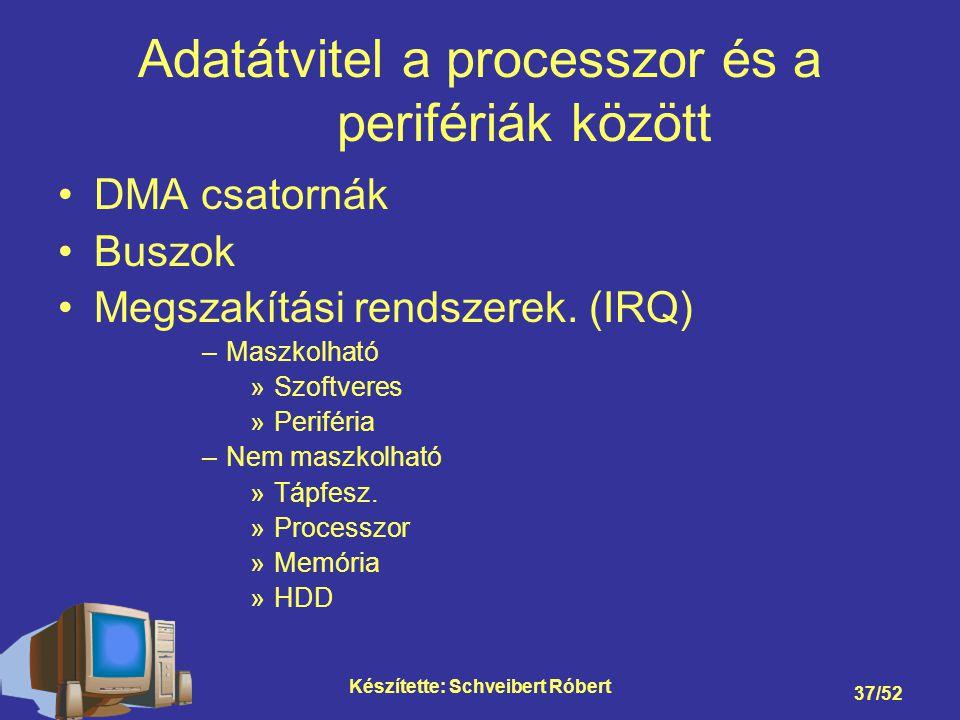Adatátvitel a processzor és a perifériák között