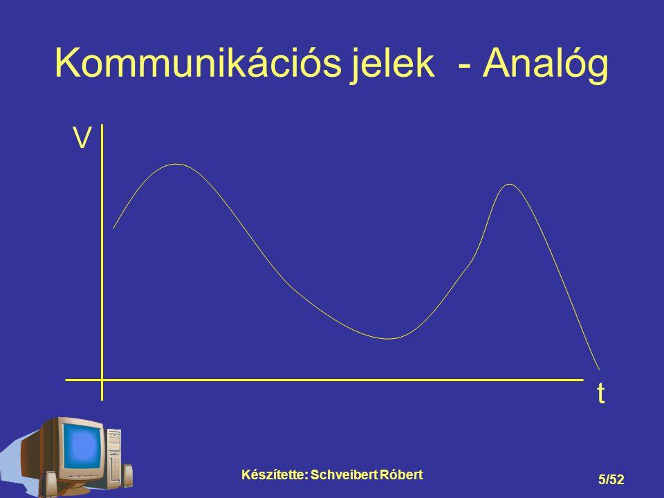 Kommunikációs jelek - Analóg