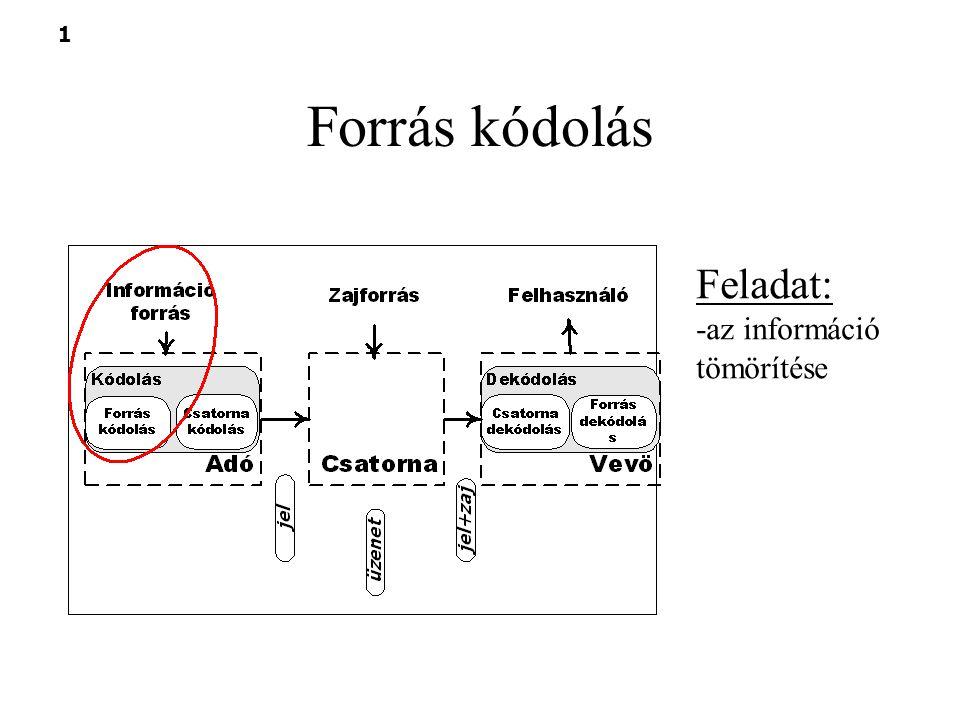 Forrás kódolás Feladat: -az információ tömörítése