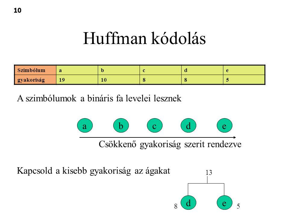 Huffman kódolás A szimbólumok a bináris fa levelei lesznek a b c d e