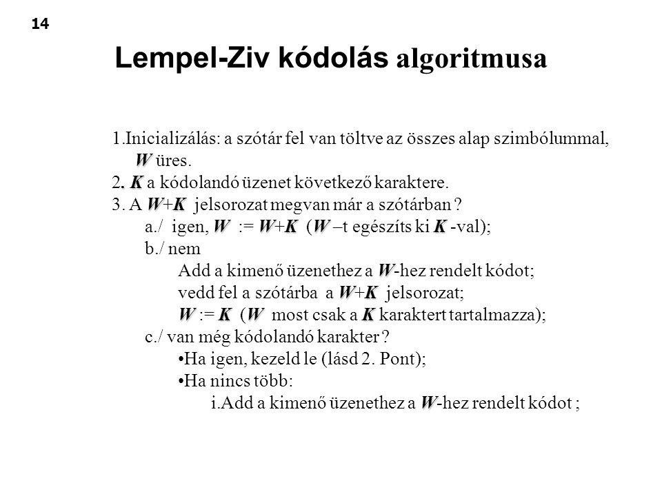 Lempel-Ziv kódolás algoritmusa