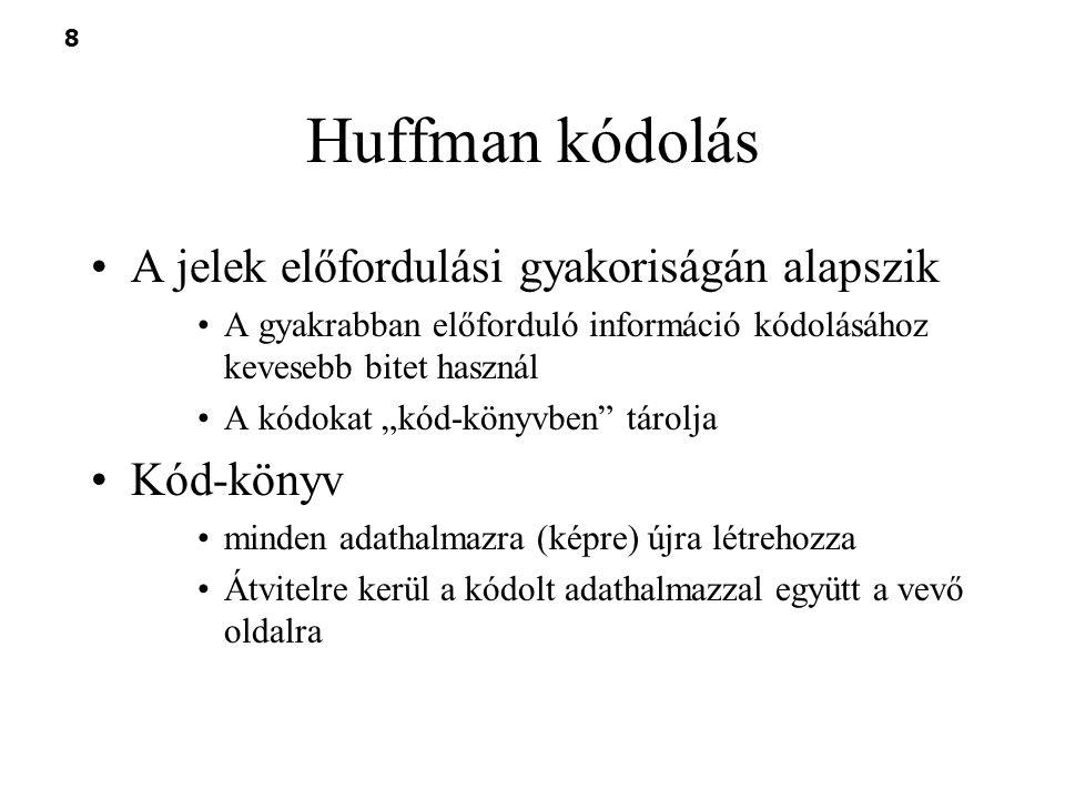 Huffman kódolás A jelek előfordulási gyakoriságán alapszik Kód-könyv