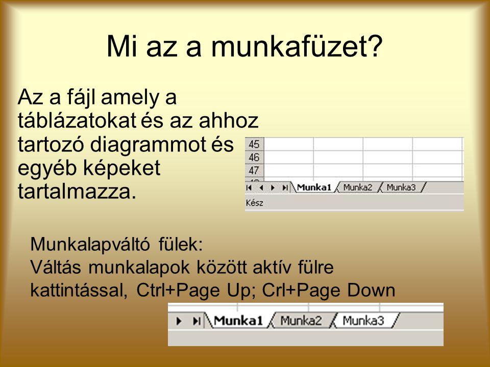 Mi az a munkafüzet Az a fájl amely a táblázatokat és az ahhoz tartozó diagrammot és egyéb képeket tartalmazza.