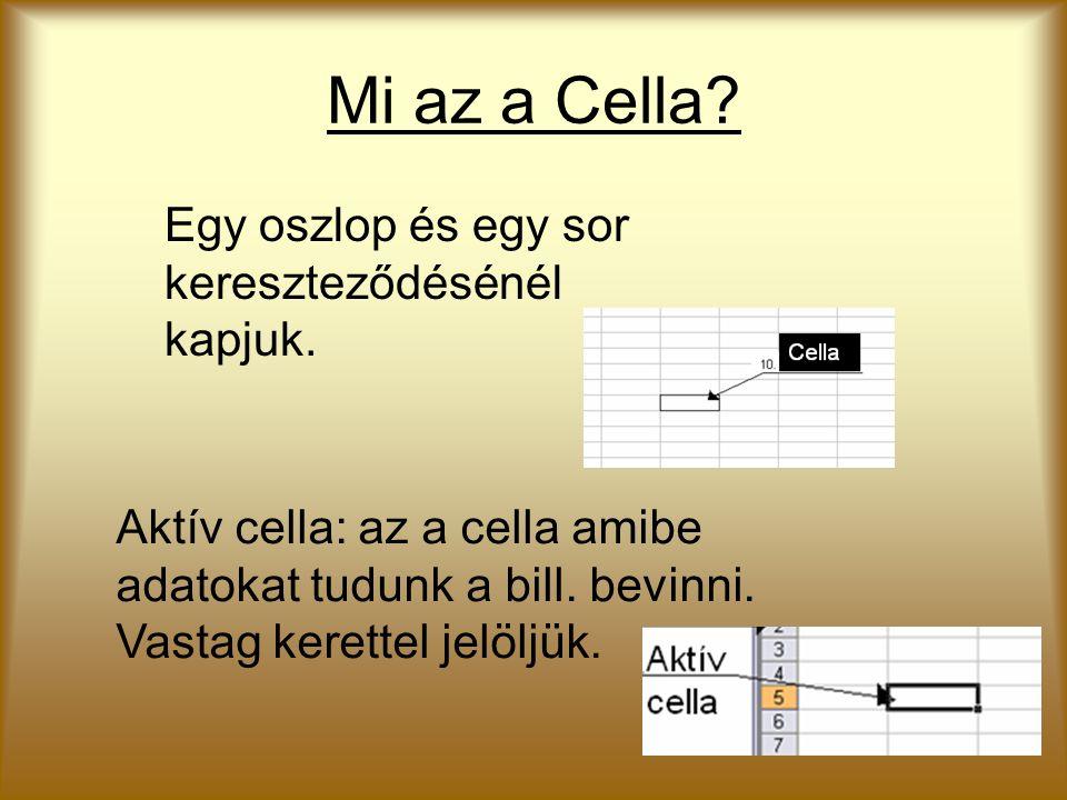 Mi az a Cella Egy oszlop és egy sor kereszteződésénél kapjuk.