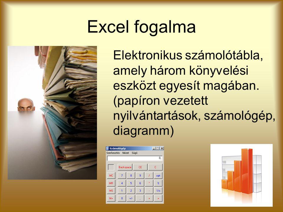 Excel fogalma Elektronikus számolótábla, amely három könyvelési eszközt egyesít magában.