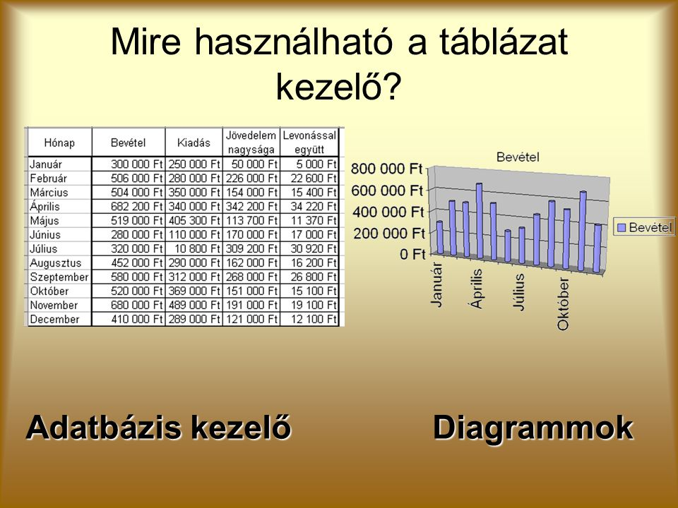 Mire használható a táblázat kezelő